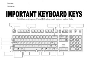 keyboard assessment