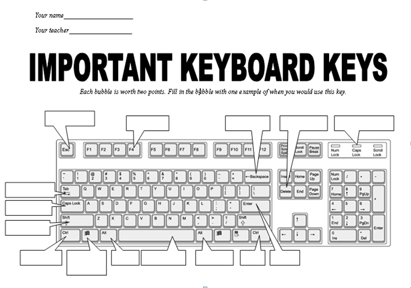 Blank keyboard important keys ask a tech teacher for Blank keyboard template printable