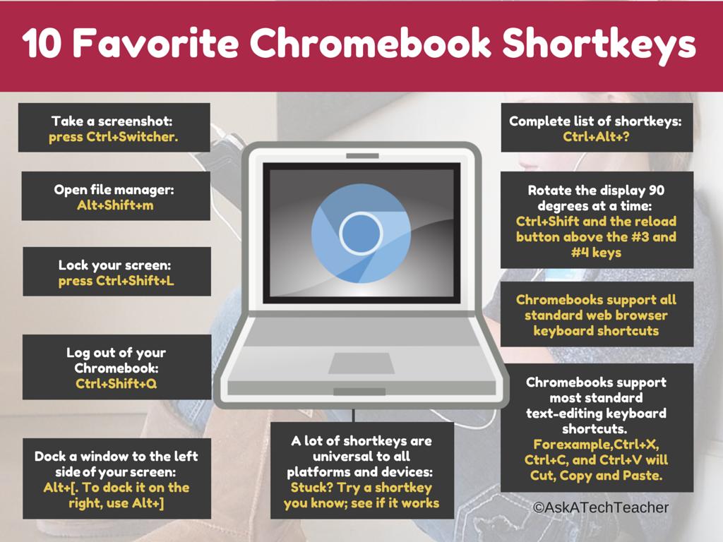 Chromebook shortkeys