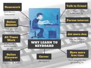 why keyboarding