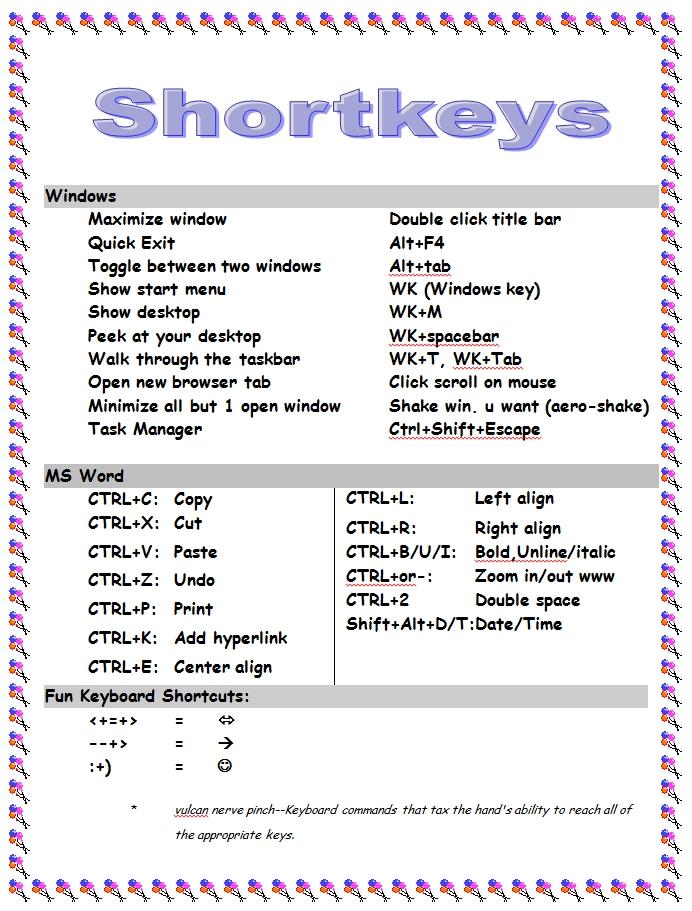 popular shortkeys