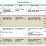 curriculum map1