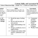 how to create a curriculum map ask a tech teacher