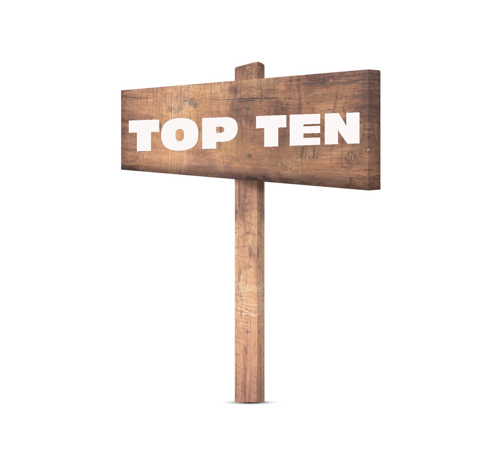 Top Ten Skate Shoes