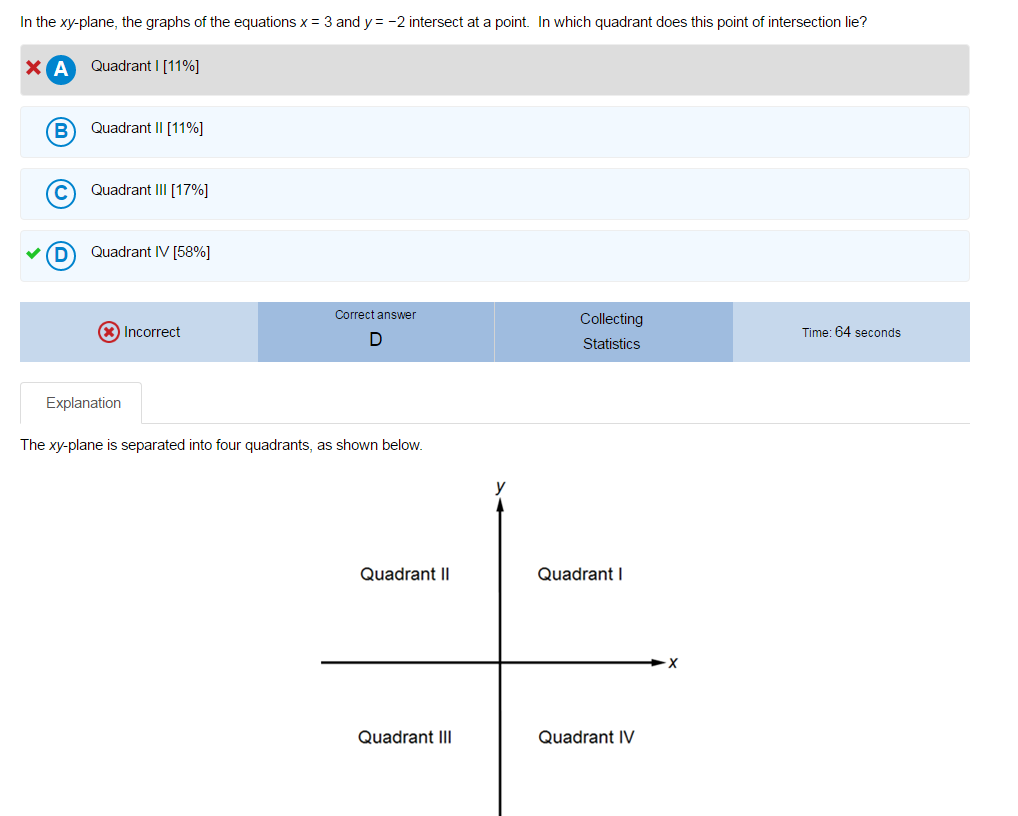 Uworld Sat Math